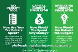 online tool to provide feedback to city budget planning